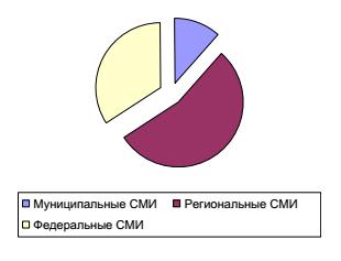 http://upmonitor.ru/img/1g5hh3ehmjj3456.png