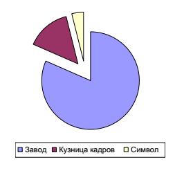 http://upmonitor.ru/img/2g5hh3ehmjj3456.png