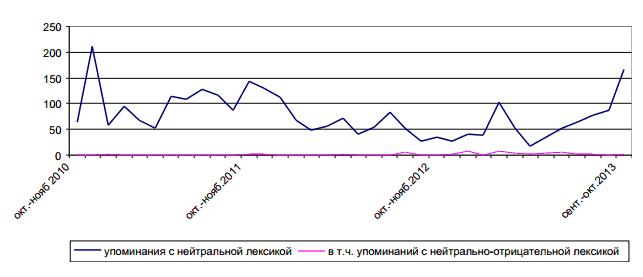 http://upmonitor.ru/img/f3409ujwrfc.png