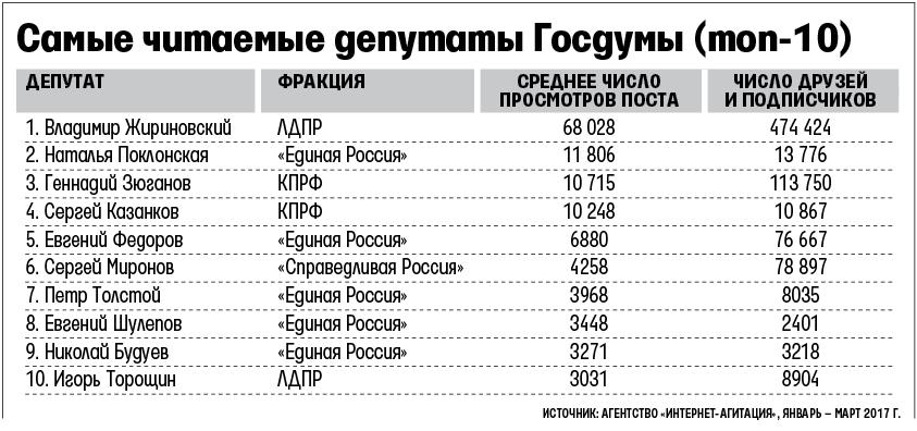 инфографика газеты